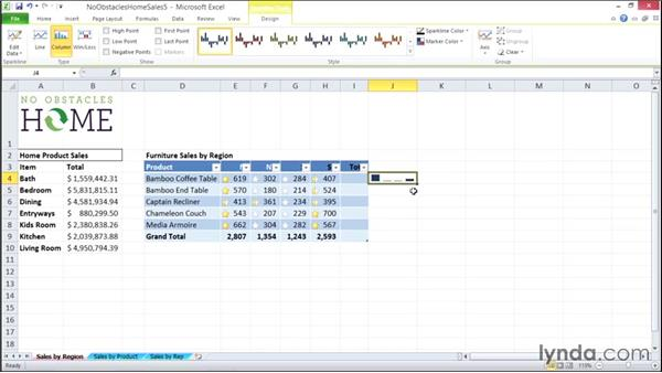 Showing data with sparklines: Migrating from Office 2007 to Office 2010