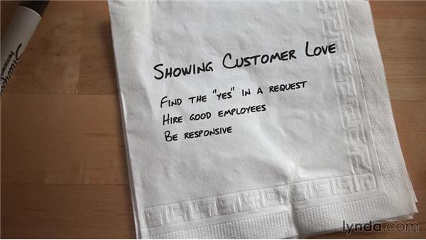 Serving your customers: Entrepreneurship Fundamentals