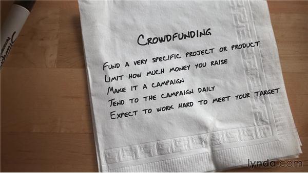 Crowdfunding: Entrepreneurship Fundamentals