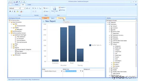 Visual reports: Microsoft Business Intelligence Stack in Depth