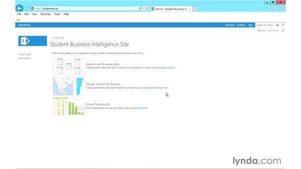 Visio drawings in the browser: Microsoft Business Intelligence Stack in Depth