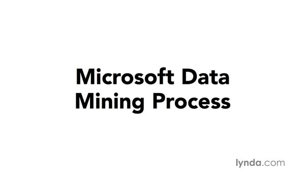 Microsoft data mining process: Microsoft Business Intelligence Stack in Depth