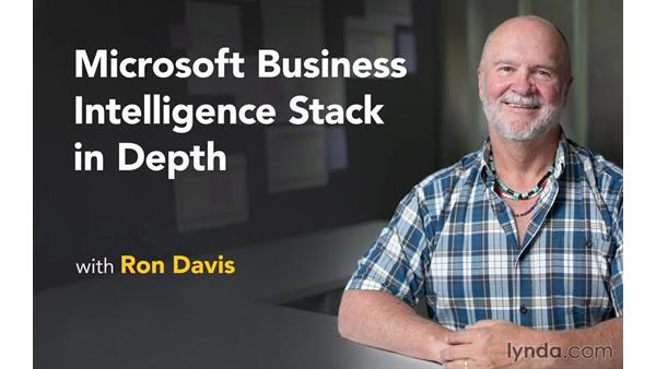 Next steps: Microsoft Business Intelligence Stack in Depth