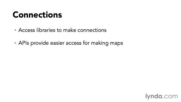 Overview of API concepts: GIS on the Web