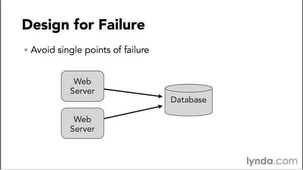Design for failure: Amazon Web Services Essential Training