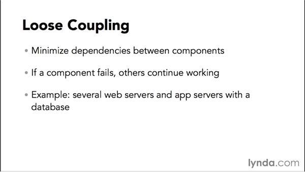 Decouple your components: Amazon Web Services Essential Training