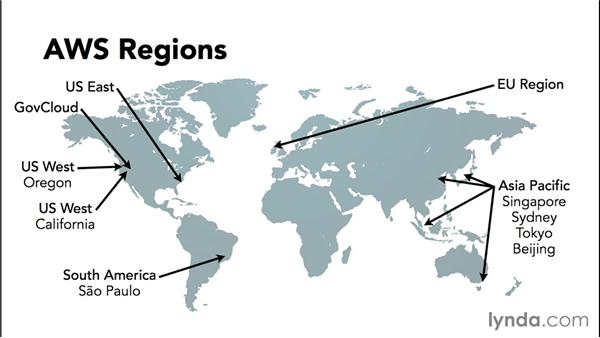 Regions and Availability Zones: Amazon Web Services Essential Training
