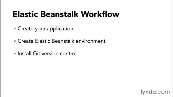 Elastic Beanstalk: Amazon Web Services Essential Training