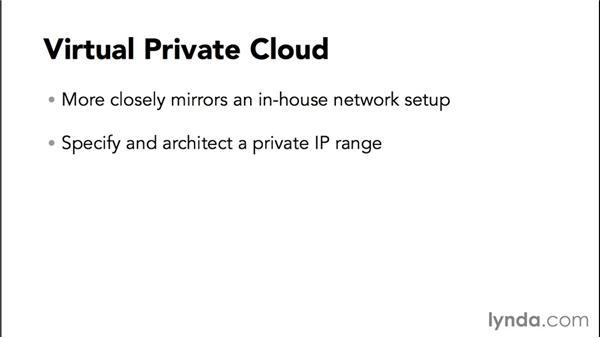 Virtual Private Cloud (VPC): Amazon Web Services Essential Training