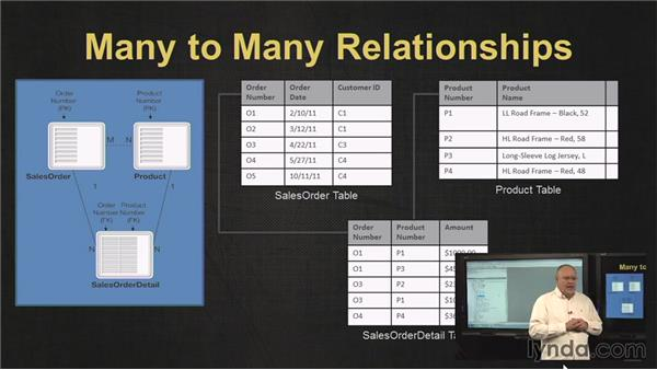 Identifying table relationships: Introduction to Transact-SQL