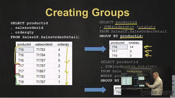 Grouping data: Introduction to Transact-SQL
