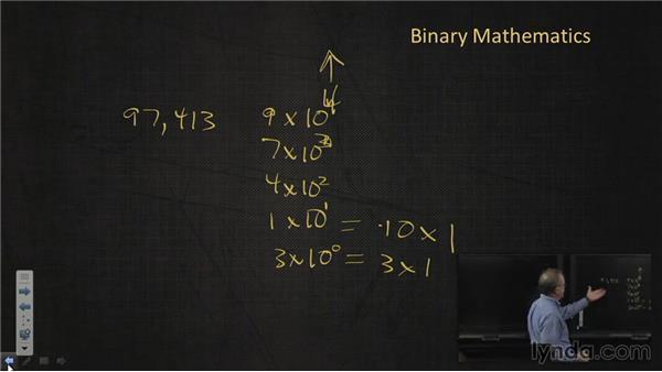 Mathematics: CompTIA A+ Exam Prep (220-801)