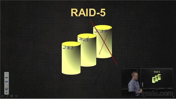 CompTIA A+ RAID: CompTIA A+ Exam Prep (220-801)