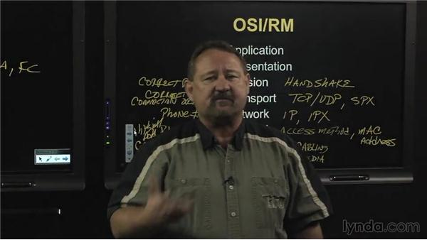 The Open Systems Interconnection (OSI) model: CompTIA A+ Exam Prep (220-801)