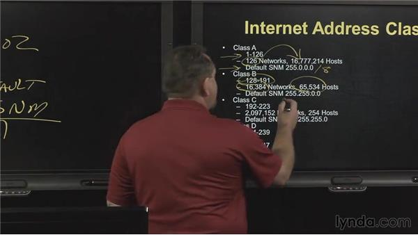 Internet addressing: CompTIA A+ Exam Prep (220-801)