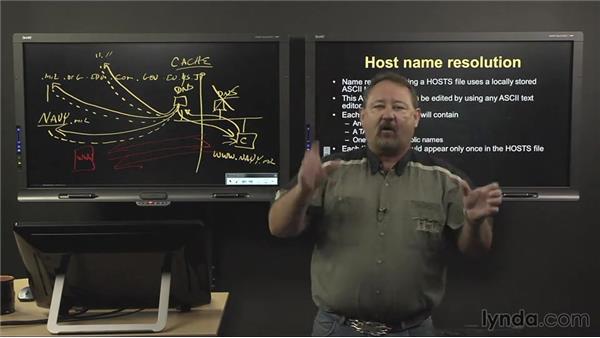 Domain Name System (DNS): CompTIA A+ Exam Prep (220-801)