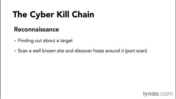 Hackers and the kill chain: Practical Cybersecurity