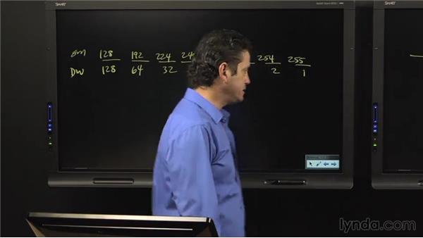 Determining classes of IP addresses: Understanding IP Addressing