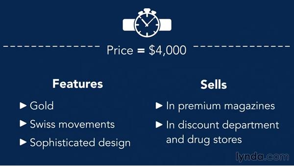 Welcome: Marketing Fundamentals