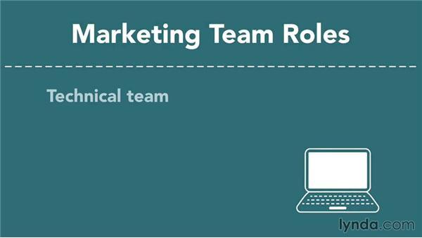 Assembling the team: Marketing Fundamentals