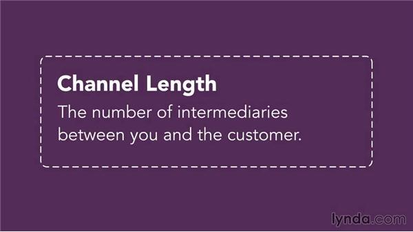 Designing distribution channels: Marketing Fundamentals