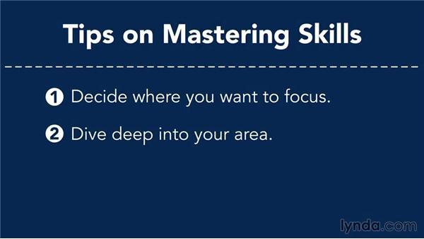 Mastering marketing thinking: Marketing Fundamentals