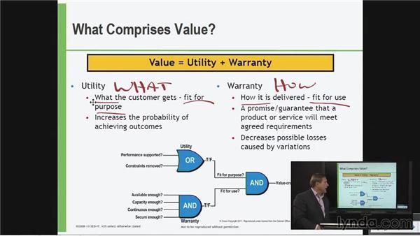 What comprises value?: ITIL Foundations