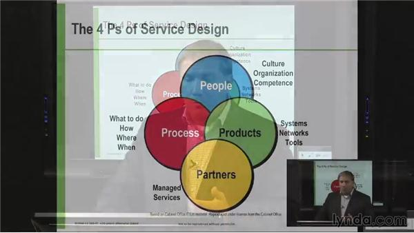 The 4 Ps of service design: ITIL Foundations