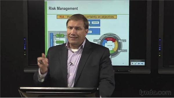 Risk management: ITIL Foundations