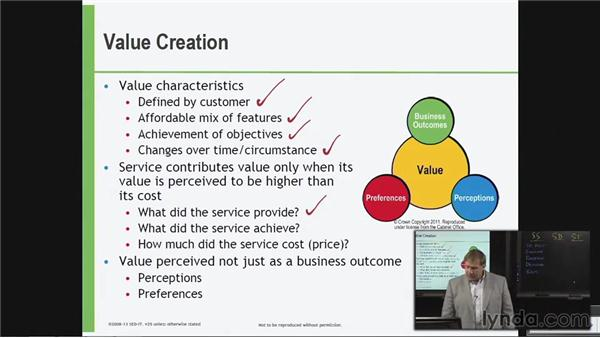 Service Strategy: Value creation: ITIL Foundations