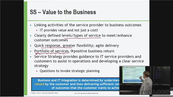 Value to the business of Service Strategy: ITIL Foundations