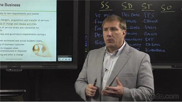 Value to the business of Service Transition: ITIL Foundations