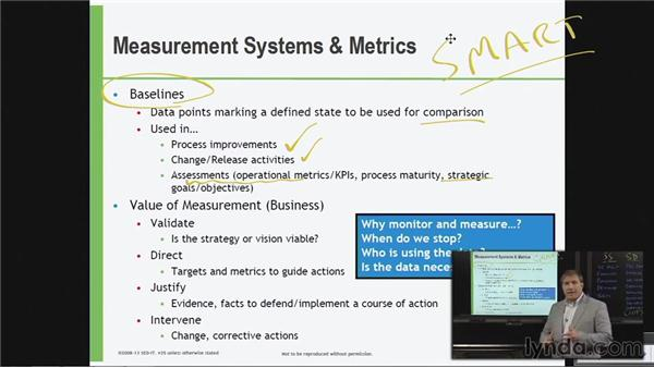 Service measurement systems and metrics: ITIL Foundations