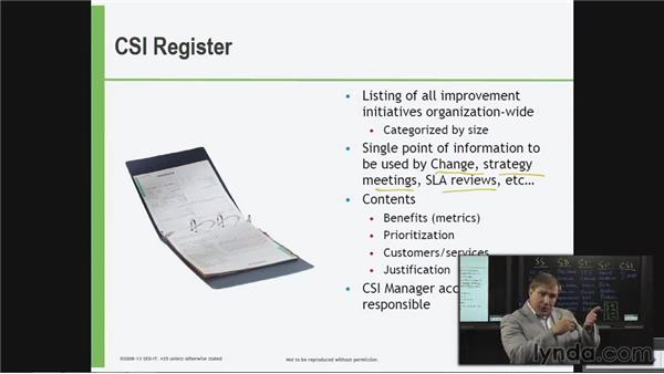 The Continual Service Improvement register: ITIL Foundations