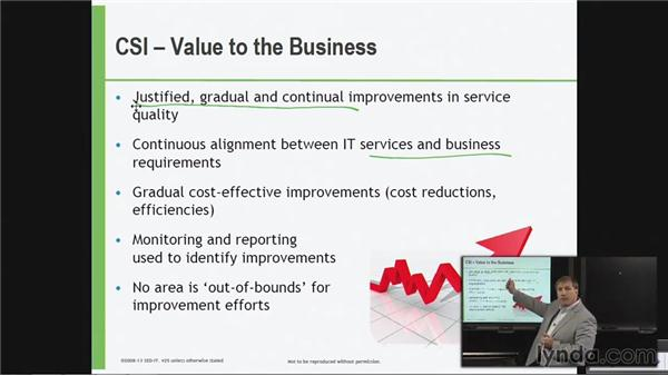 Value to the business of Continual Service Improvement: ITIL Foundations