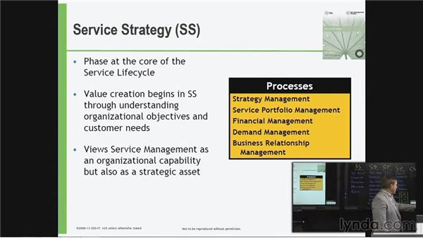 Service Strategy: Phase and processes overview: ITIL Foundations