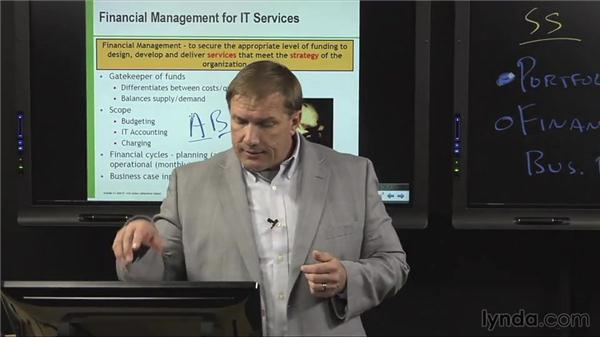 Financial management for IT services: ITIL Foundations