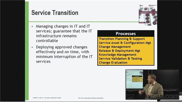 Service Transition: Phase and process overview: ITIL Foundations