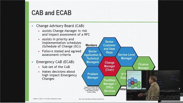 Change Advisory Board and Emergency Change Advisory Board: ITIL ...