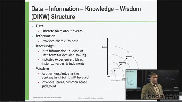 Data, Information, Knowledge, Wisdom structure: ITIL Foundations