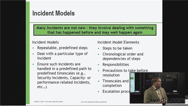 Incident models: ITIL Foundations