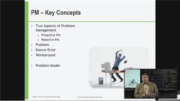 Key concepts of problem management: ITIL Foundations