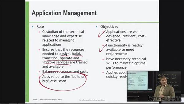Application management: ITIL Foundations