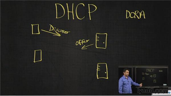Understanding the Dynamic Host Configuration Protocol (DHCP) process: Introduction to Routing