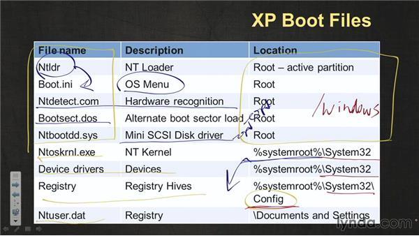 XP to Windows 7: CompTIA A+ Exam Prep (220-802)