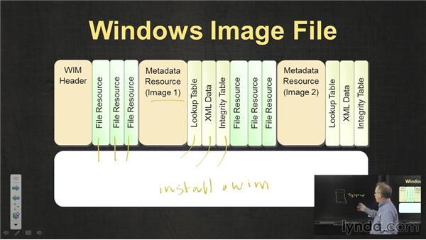 OS install: CompTIA A+ Exam Prep (220-802)