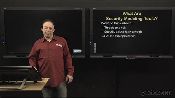 Security modeling tools: IT Security Fundamentals