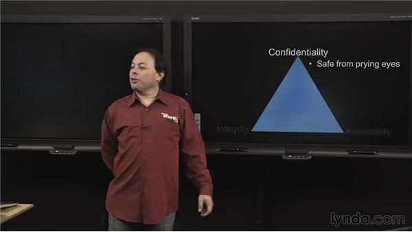 Confidentiality: IT Security Fundamentals