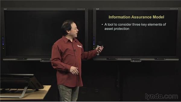 The information assurance model: IT Security Fundamentals