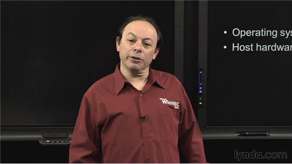 Host: IT Security Fundamentals